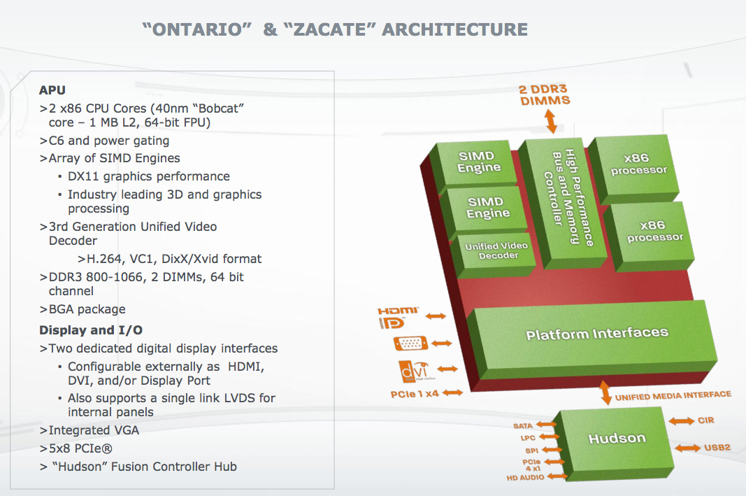 New AMD CPU Architectures Make Notable Digital Signal